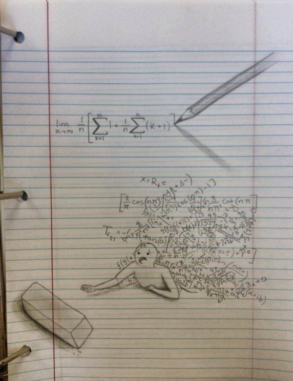 D Line Drawings Value : Zespół myślenia ironicznego